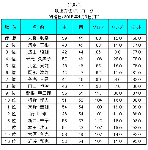 utukihai2015
