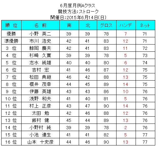 20156gatudogetureiAkurasu