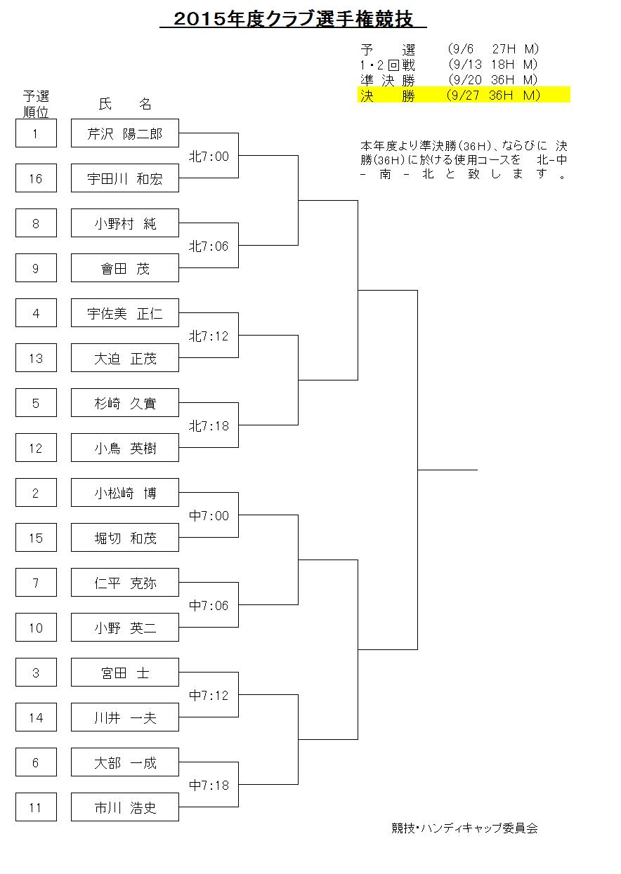 2015クラブ選手権改定