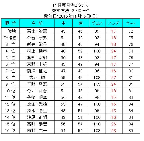 201511gatudoBkurasu