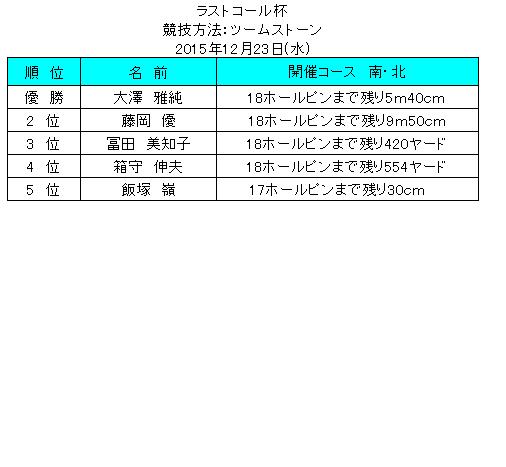 ラストコール2015